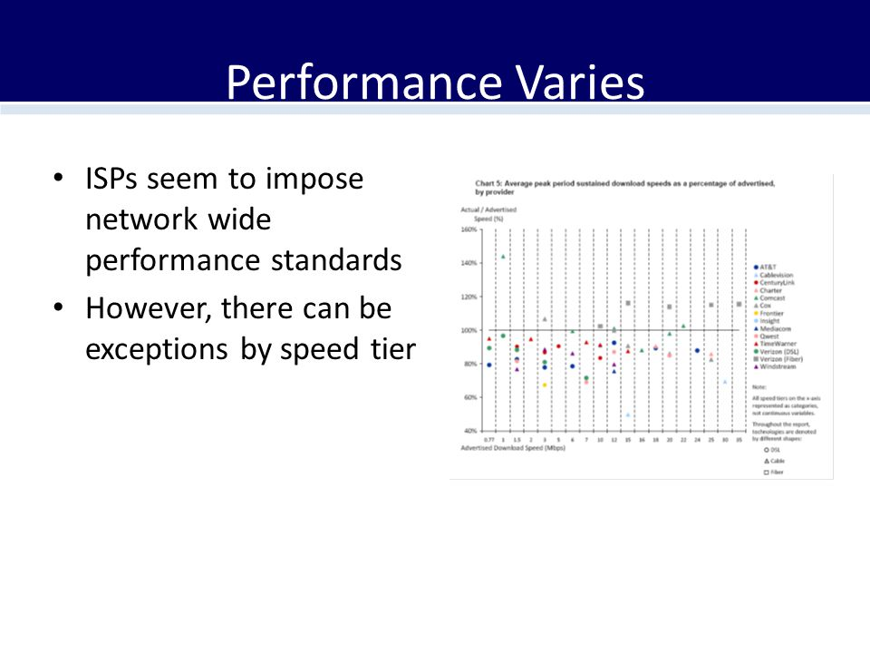 Performance Varies ISPs seem to impose network wide performance standards However, there can be exceptions by speed tier