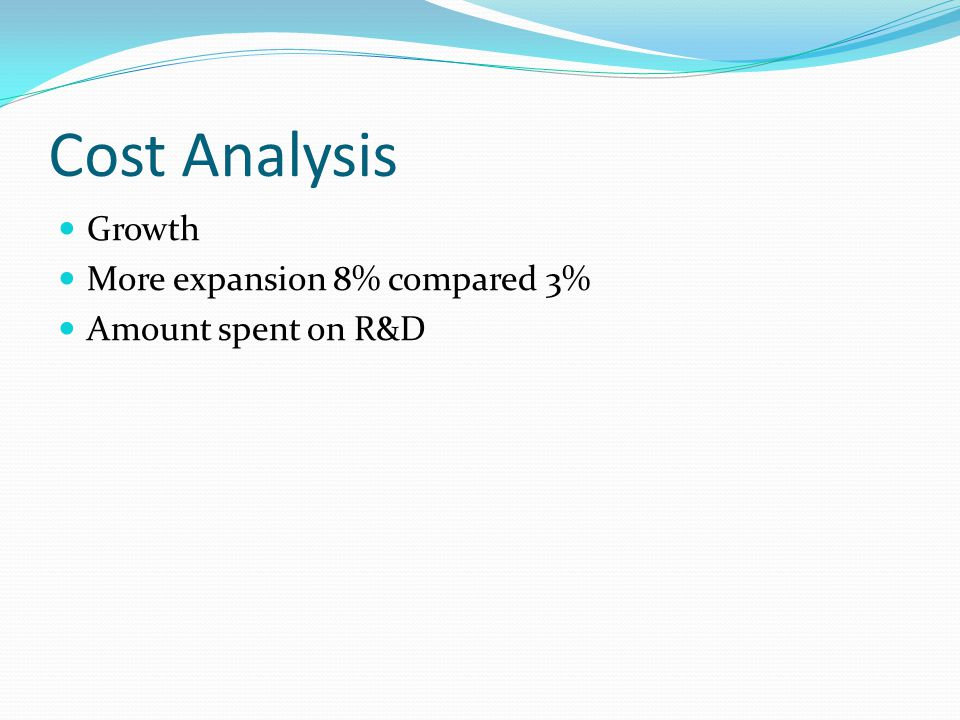 Cost Analysis Growth More expansion 8% compared 3% Amount spent on R&D