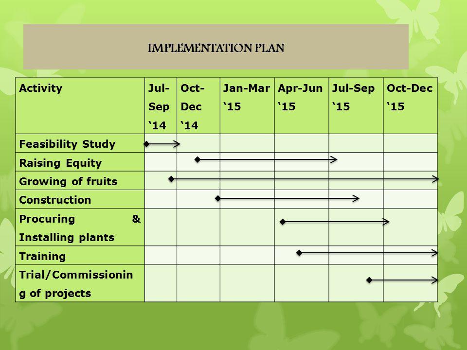 Activity Jul- Sep '14 Oct- Dec '14 Jan-Mar '15 Apr-Jun '15 Jul-Sep '15 Oct-Dec '15 Feasibility Study Raising Equity Growing of fruits Construction Pro