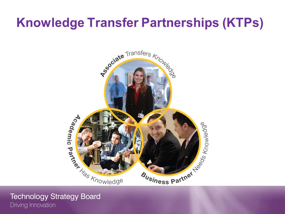 Knowledge Transfer Partnerships (KTPs)