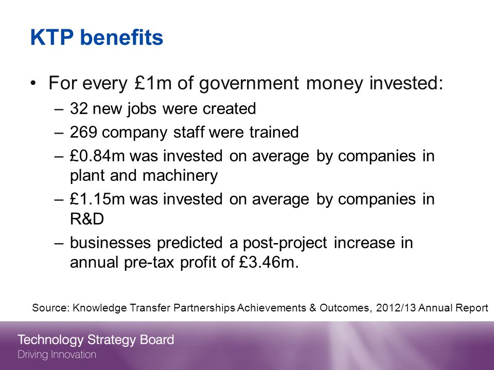 KTP benefits For every £1m of government money invested: –32 new jobs were created –269 company staff were trained –£0.84m was invested on average by companies in plant and machinery –£1.15m was invested on average by companies in R&D –businesses predicted a post-project increase in annual pre-tax profit of £3.46m.