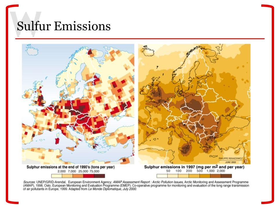Sulfur Emissions