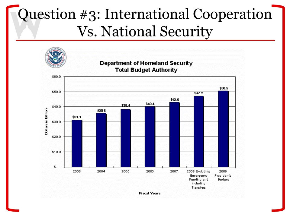 Question #3: International Cooperation Vs. National Security