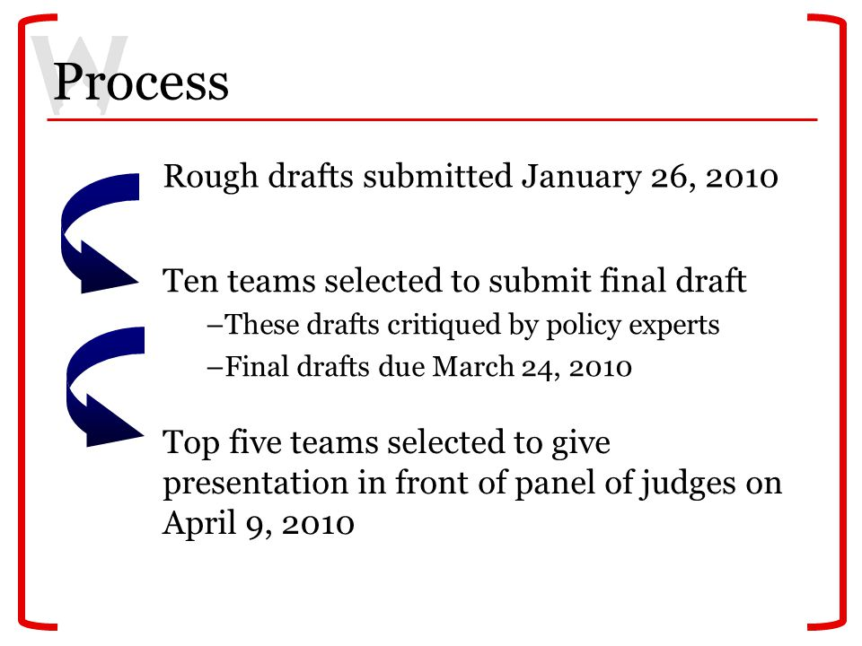 Process Ten teams selected to submit final draft –These drafts critiqued by policy experts –Final drafts due March 24, 2010 Rough drafts submitted January 26, 2010 Top five teams selected to give presentation in front of panel of judges on April 9, 2010