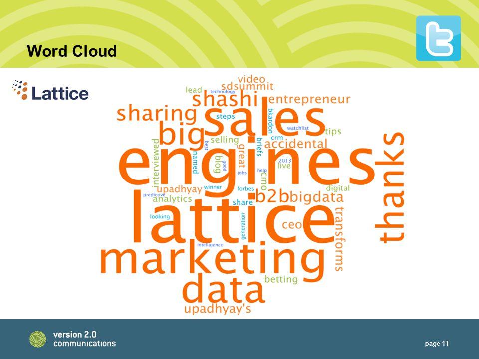 page 11 Word Cloud