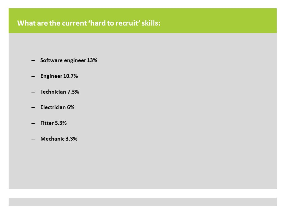 What are the current 'hard to recruit' skills: – Software engineer 13% – Engineer 10.7% – Technician 7.3% – Electrician 6% – Fitter 5.3% – Mechanic 3.3%
