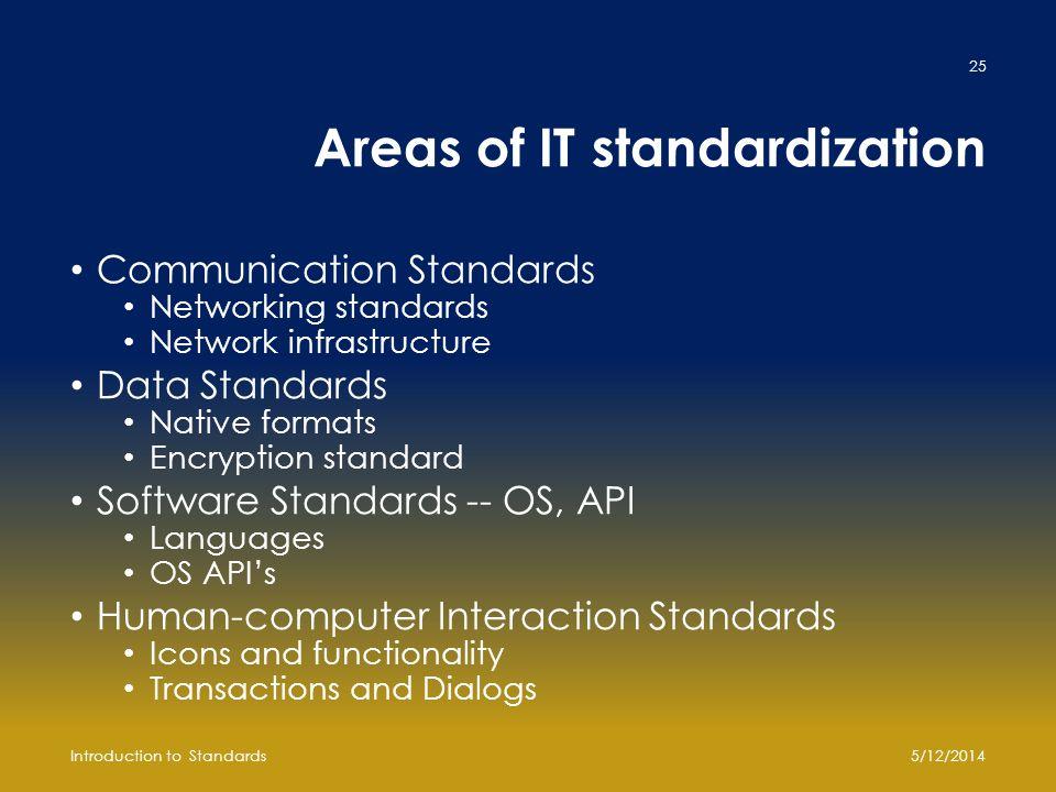 Areas of IT standardization Communication Standards Networking standards Network infrastructure Data Standards Native formats Encryption standard Soft
