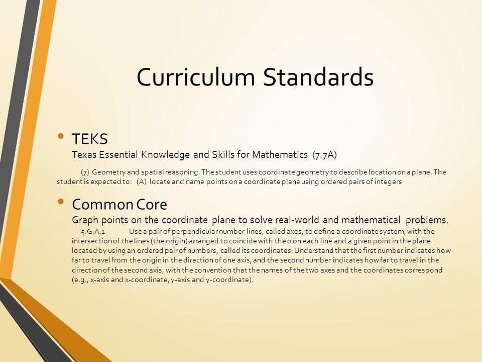 Sandcastle Cartesian Plane Curriculum Project for Lamar University Computing Institute for K-12 Teachers 2014 Cori Coburn-Shiflett, M. Ed. Educational