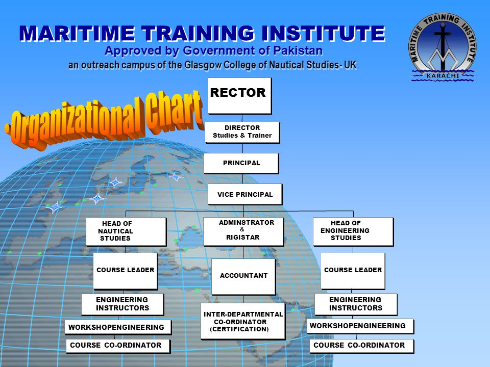 MARITIME TRAINING INSTITUTE Approved by Government of Pakistan an outreach campus of the Glasgow College of Nautical Studies- UK Approved by Government of Pakistan an outreach campus of the Glasgow College of Nautical Studies- UK Setting the highest standards of professional service to the Shipping industry Worldwide through education and example MARITIME TRAINING INSTITUTE MARINERS FAIRWAY 43 Timber Pond, Keamari, P.