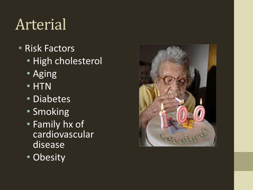 Arterial Risk Factors High cholesterol Aging HTN Diabetes Smoking Family hx of cardiovascular disease Obesity