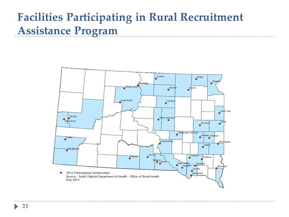 Facilities Participating in Rural Recruitment Assistance Program 33