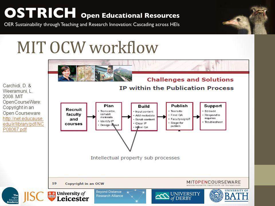 MIT OCW workflow Carchidi, D. & Weeramuni, L. 2008.