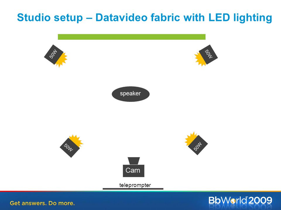 Studio setup – Datavideo fabric with LED lighting speaker Cam teleprompter 50W