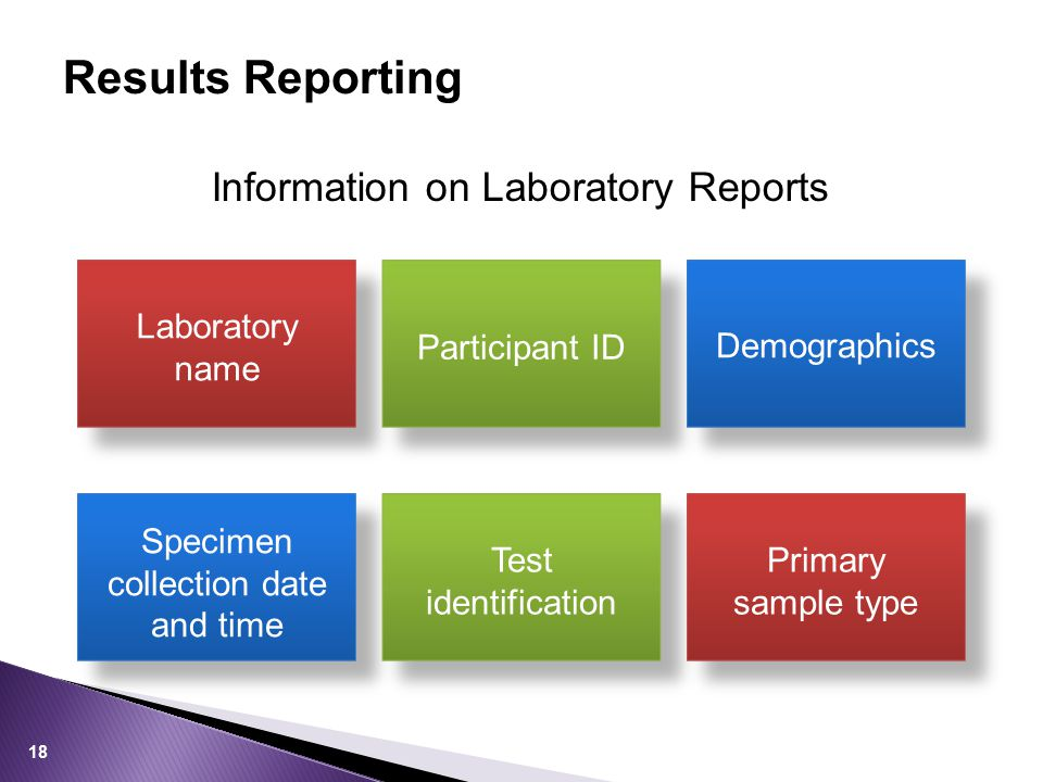 Results Reporting Information on Laboratory Reports Laboratory name Specimen collection date and time Participant ID Test identification Demographics Primary sample type 18