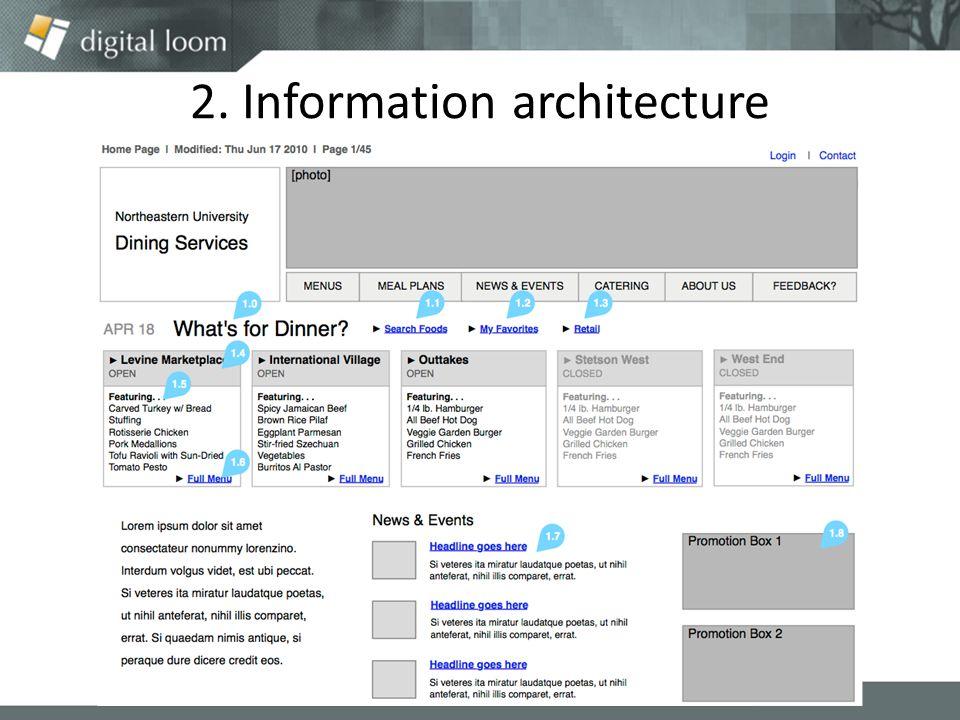 2. Information architecture