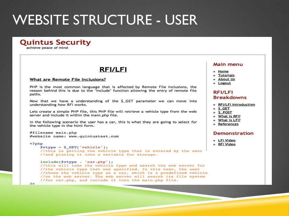 WEBSITE STRUCTURE - USER