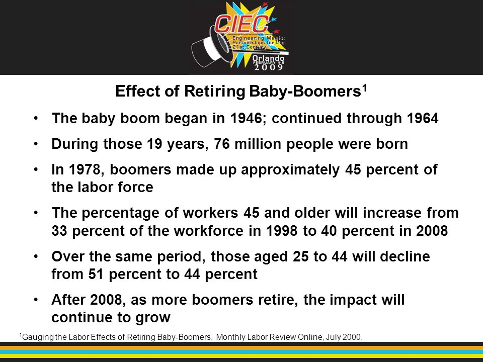 Effect of Retiring Baby-Boomers 1 The baby boom began in 1946; continued through 1964 During those 19 years, 76 million people were born In 1978, boom