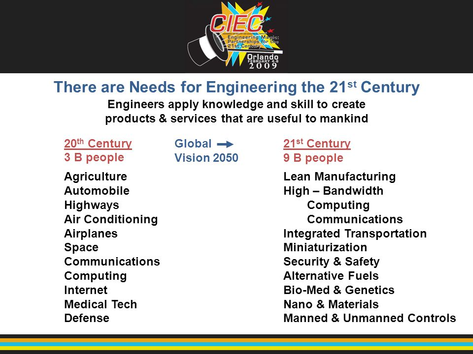 There are Needs for Engineering the 21 st Century Engineers apply knowledge and skill to create products & services that are useful to mankind 20 th C