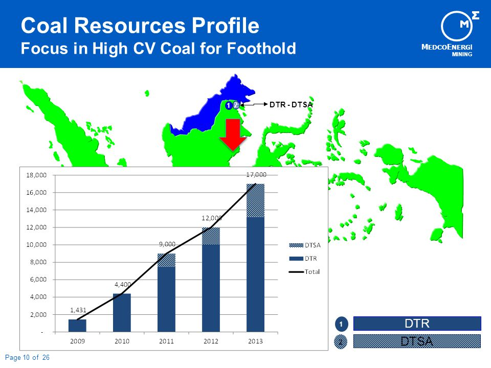 M EDCO E NERG I MINING Page 10 of 26 Coal Resources Profile Focus in High CV Coal for Foothold 1 DTR 2 DTSA 1 2 DTR - DTSA