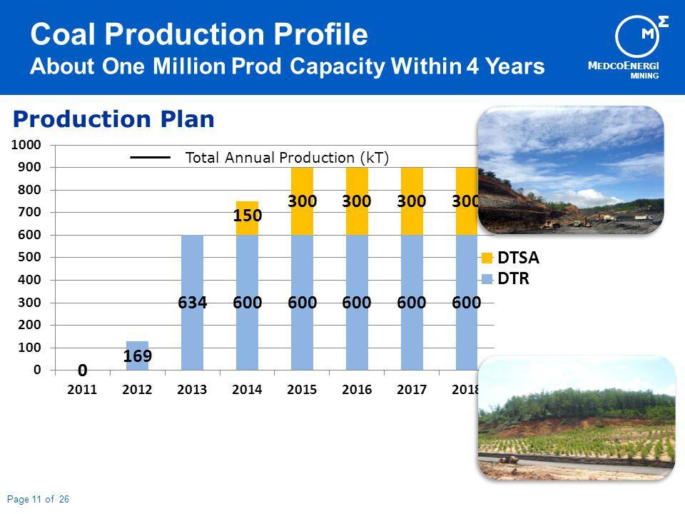 M EDCO E NERG I MINING Page 11 of 26 Coal Production Profile About One Million Prod Capacity Within 4 Years Production Plan Total Annual Production (kT)