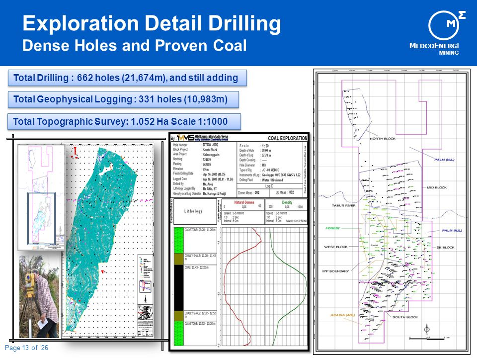 M EDCO E NERG I MINING Page 13 of 26 Total Drilling : 662 holes (21,674m), and still adding Exploration Detail Drilling Dense Holes and Proven Coal Total Geophysical Logging : 331 holes (10,983m) Total Topographic Survey: 1.052 Ha Scale 1:1000 Bata s Kons esi AHL Tana man Akas ia AHL Tan ama n Kela pa saw it NJL