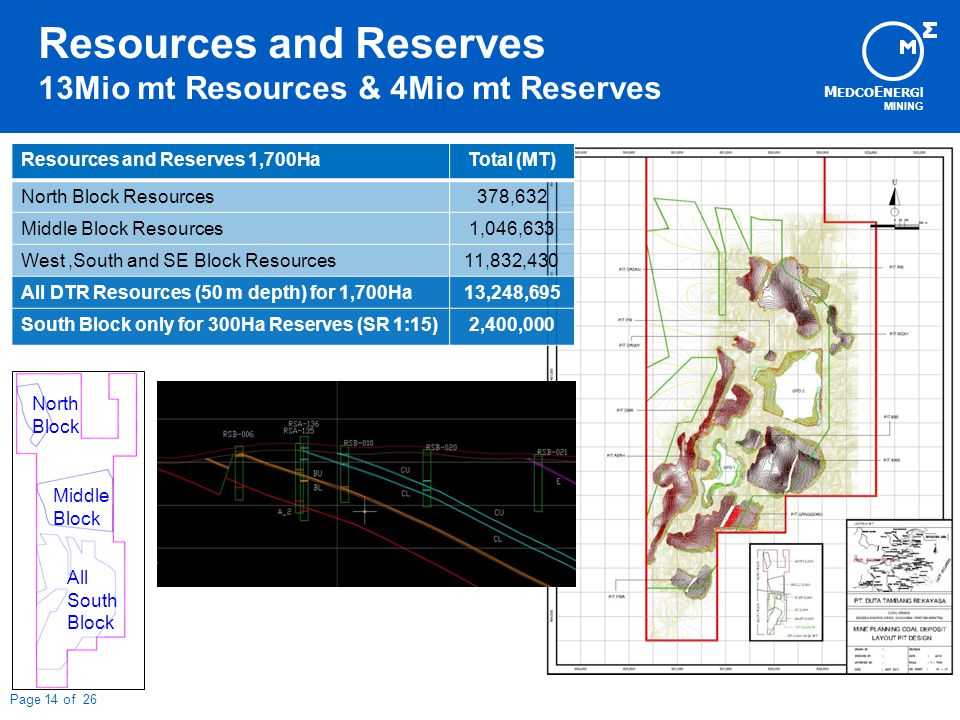 M EDCO E NERG I MINING Page 14 of 26 Resources and Reserves 13Mio mt Resources & 4Mio mt Reserves Resources and Reserves 1,700HaTotal (MT) North Block Resources378,632 Middle Block Resources1,046,633 West,South and SE Block Resources11,832,430 All DTR Resources (50 m depth) for 1,700Ha13,248,695 South Block only for 300Ha Reserves (SR 1:15)2,400,000 North Block Middle Block All South Block