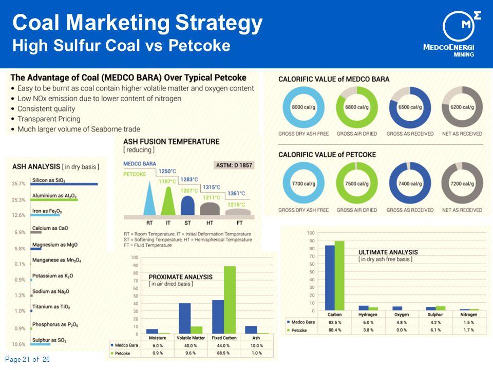 M EDCO E NERG I MINING Page 21 of 26 Coal Marketing Strategy High Sulfur Coal vs Petcoke