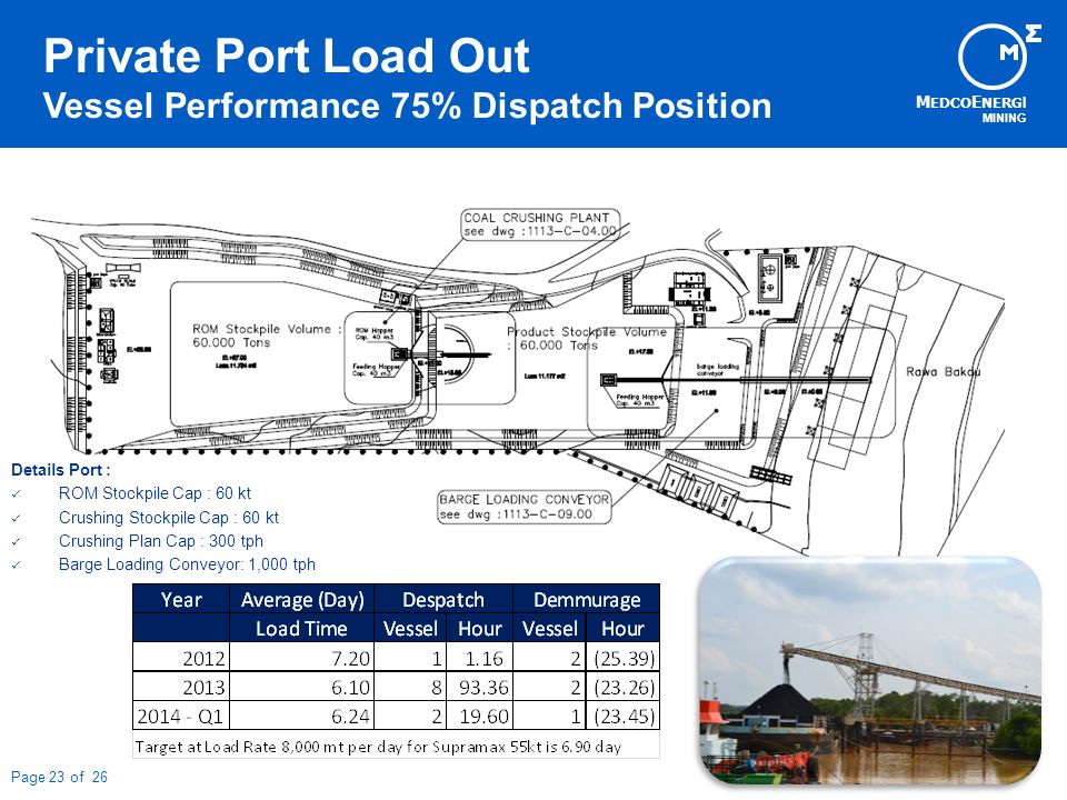 M EDCO E NERG I MINING Page 23 of 26 Private Port Load Out Vessel Performance 75% Dispatch Position Barge Loading Plan Details Port : ROM Stockpile Cap : 60 kt Crushing Stockpile Cap : 60 kt Crushing Plan Cap : 300 tph Barge Loading Conveyor: 1,000 tph