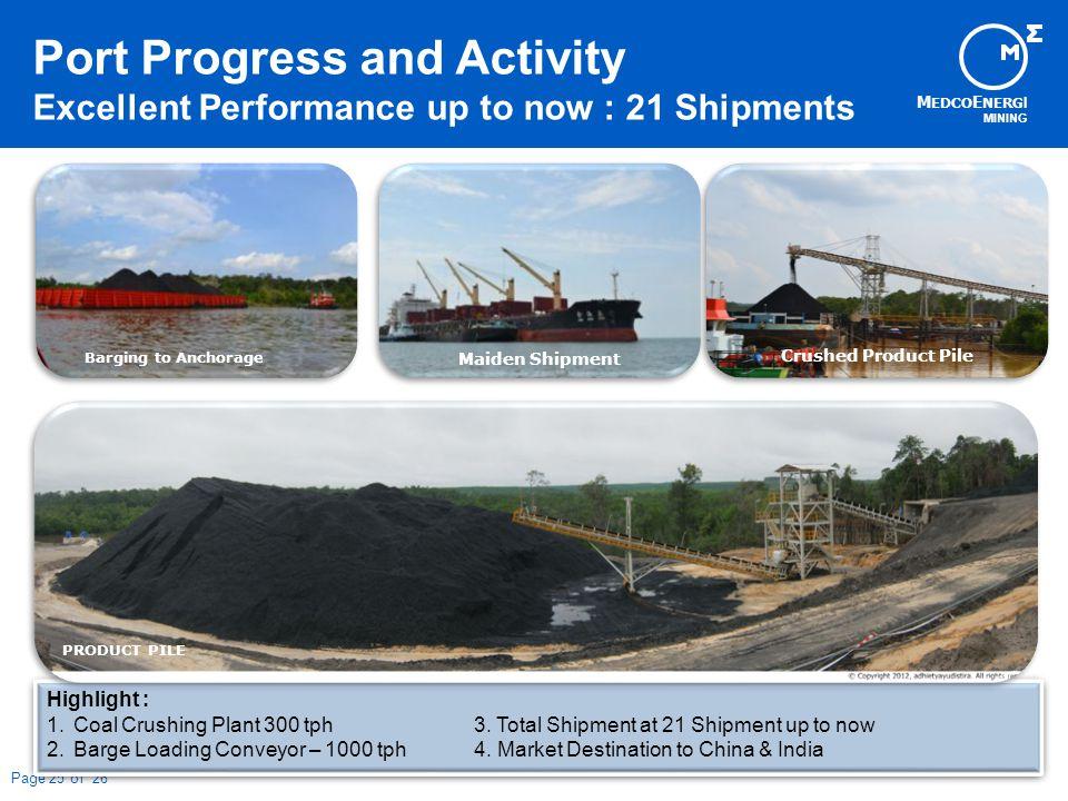 M EDCO E NERG I MINING Page 25 of 26 Coal Crushing Plant- 300 tph Highlight : 1.Coal Crushing Plant 300 tph3.