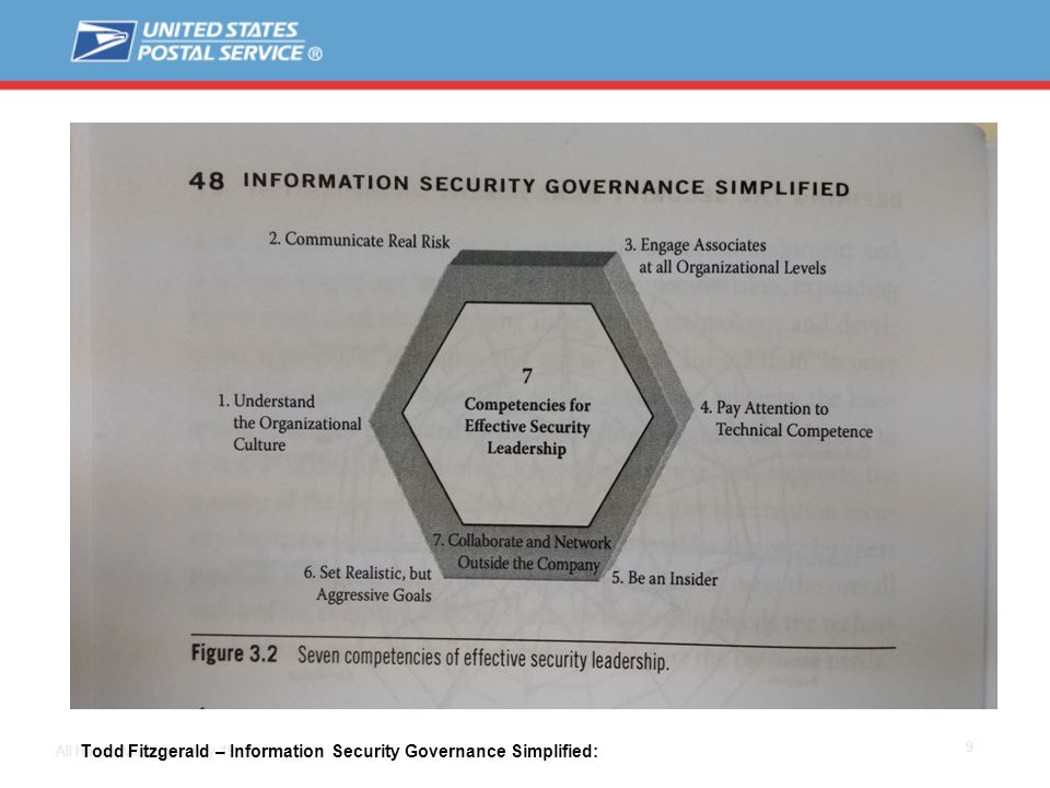9 All Hands Meeting – July 19, 2011 Todd Fitzgerald – Information Security Governance Simplified: