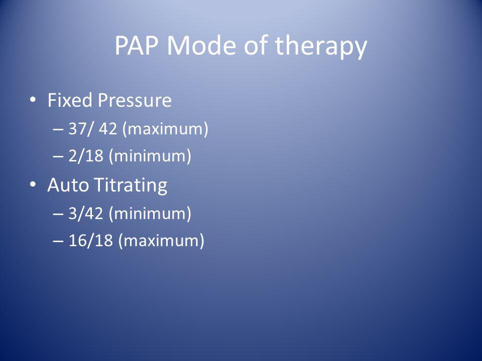 PAP Mode of therapy Fixed Pressure – 37/ 42 (maximum) – 2/18 (minimum) Auto Titrating – 3/42 (minimum) – 16/18 (maximum)