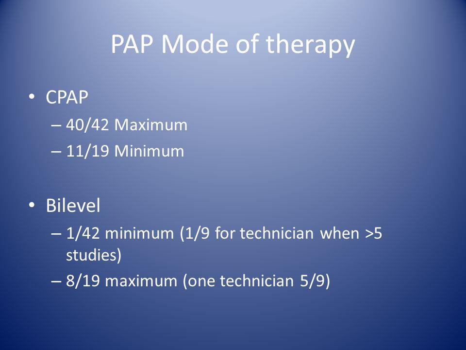 PAP Mode of therapy CPAP – 40/42 Maximum – 11/19 Minimum Bilevel – 1/42 minimum (1/9 for technician when >5 studies) – 8/19 maximum (one technician 5/
