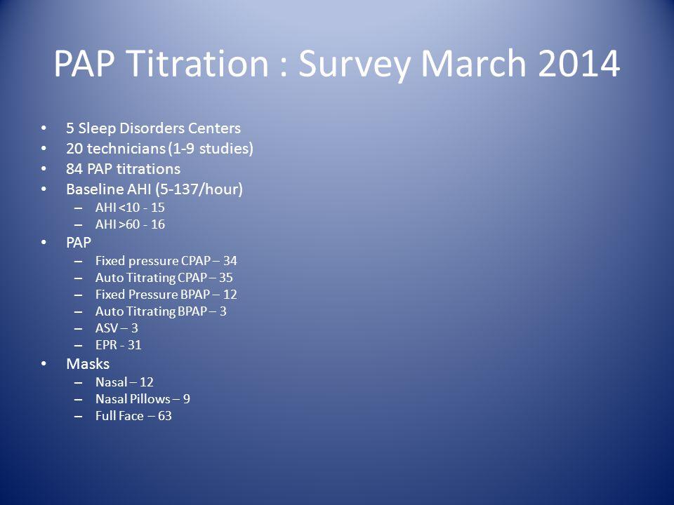 PAP Titration : Survey March 2014 5 Sleep Disorders Centers 20 technicians (1-9 studies) 84 PAP titrations Baseline AHI (5-137/hour) – AHI <10 - 15 –