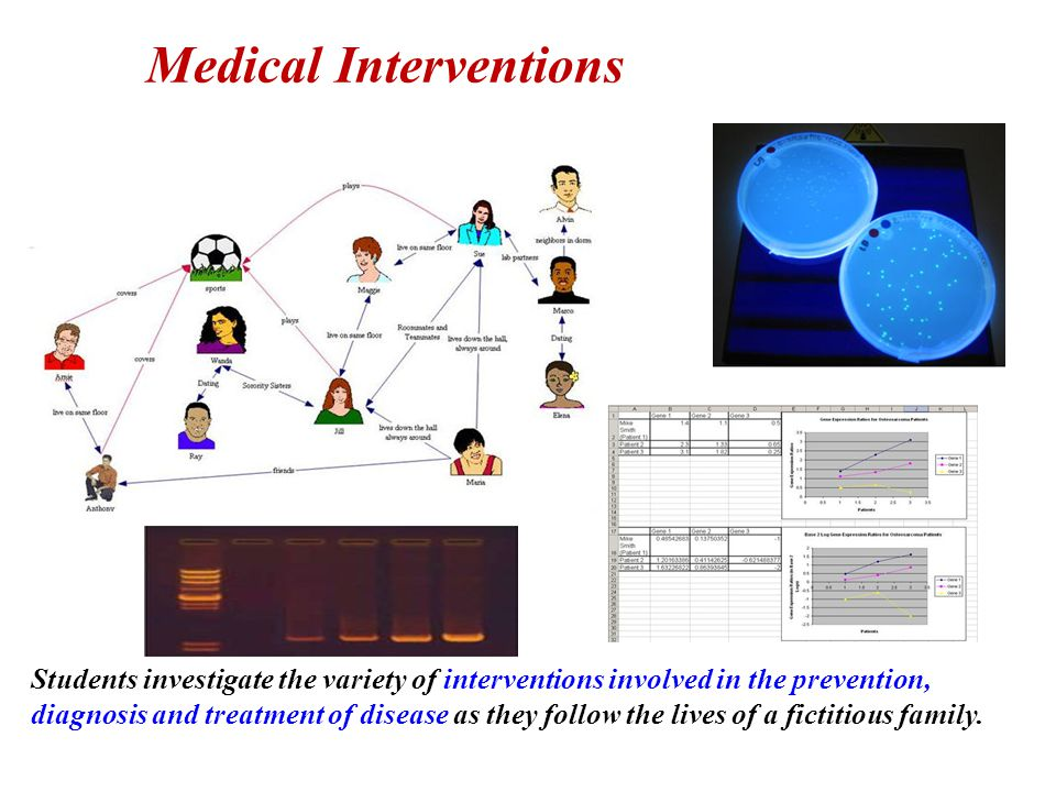 Course #3: Medical Interventions (MI)  Investigation of various medical interventions that extend and improve the quality of life including: diagnost