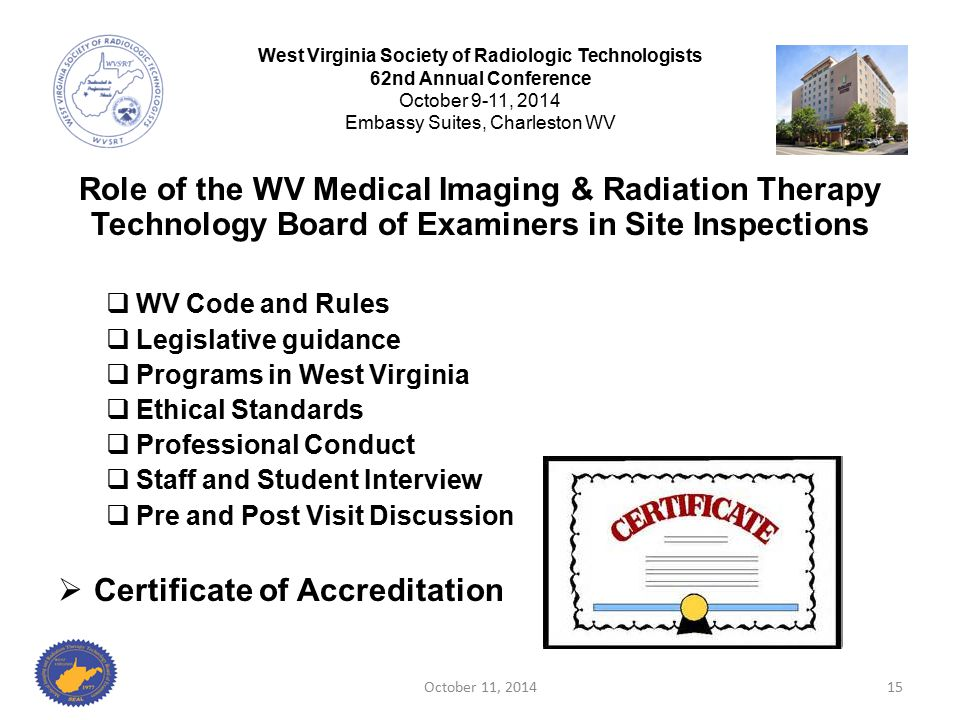 Role of the WV Medical Imaging & Radiation Therapy Technology Board of Examiners in Site Inspections  WV Code and Rules  Legislative guidance  Prog