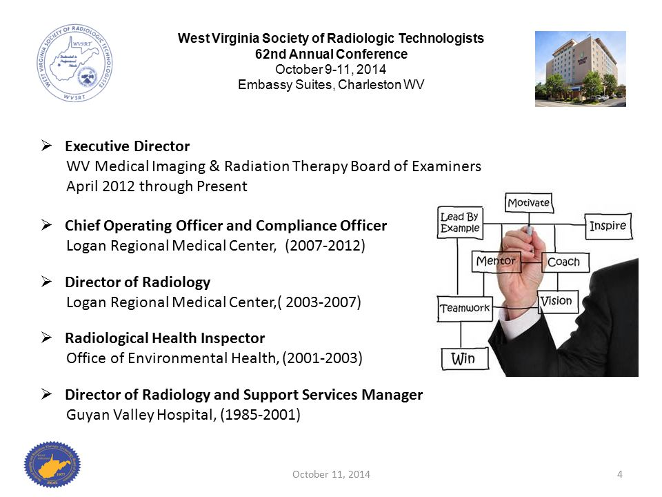 Role of the WV Medical Imaging & Radiation Therapy Technology Board of Examiners in Site Inspections  WV Code and Rules  Legislative guidance  Programs in West Virginia  Ethical Standards  Professional Conduct  Staff and Student Interview  Pre and Post Visit Discussion  Certificate of Accreditation October 11, 201415 West Virginia Society of Radiologic Technologists 62nd Annual Conference October 9-11, 2014 Embassy Suites, Charleston WV