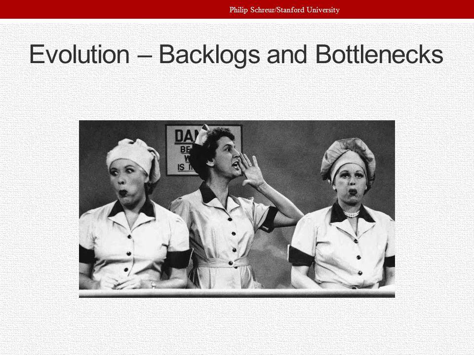 Evolution – Backlogs and Bottlenecks Philip Schreur/Stanford University