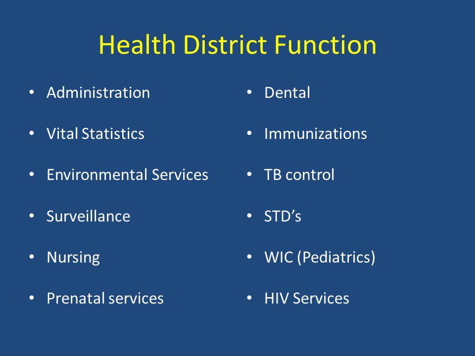 Health District Function Administration Vital Statistics Environmental Services Surveillance Nursing Prenatal services Dental Immunizations TB control STD's WIC (Pediatrics) HIV Services