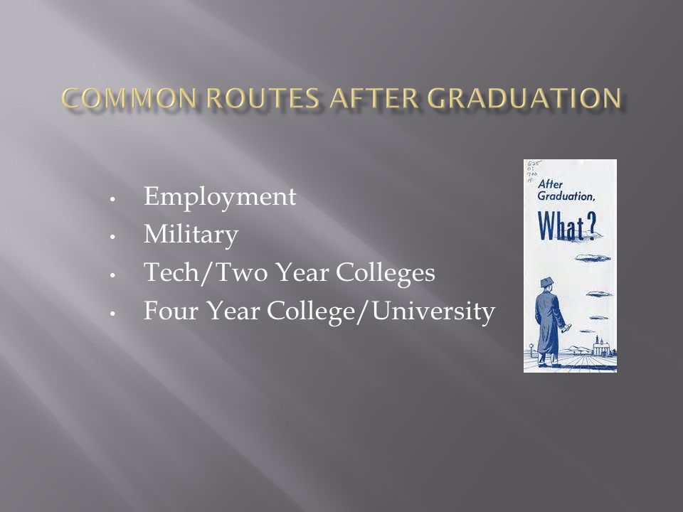 Employment Military Tech/Two Year Colleges Four Year College/University