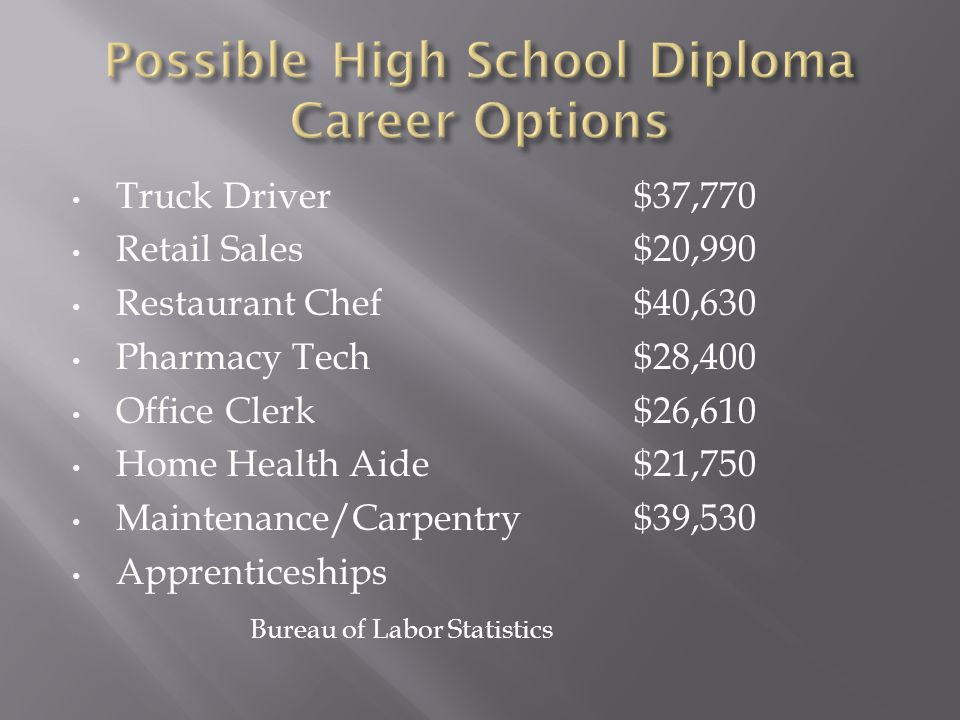 Truck Driver$37,770 Retail Sales$20,990 Restaurant Chef$40,630 Pharmacy Tech$28,400 Office Clerk$26,610 Home Health Aide$21,750 Maintenance/Carpentry$39,530 Apprenticeships Bureau of Labor Statistics