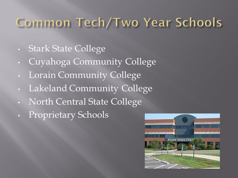 Stark State College Cuyahoga Community College Lorain Community College Lakeland Community College North Central State College Proprietary Schools