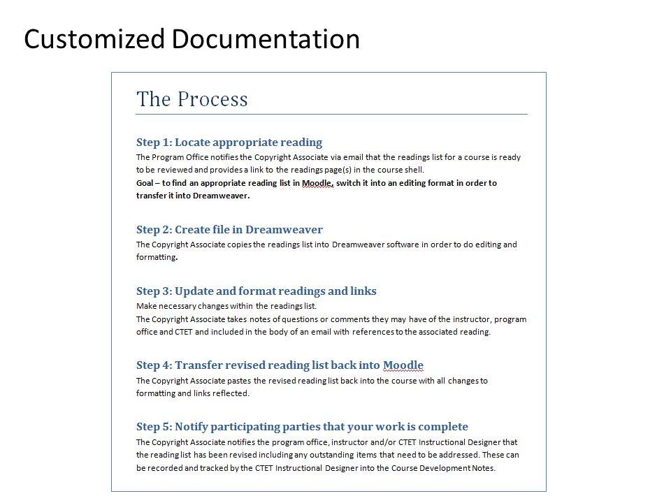 Customized Documentation
