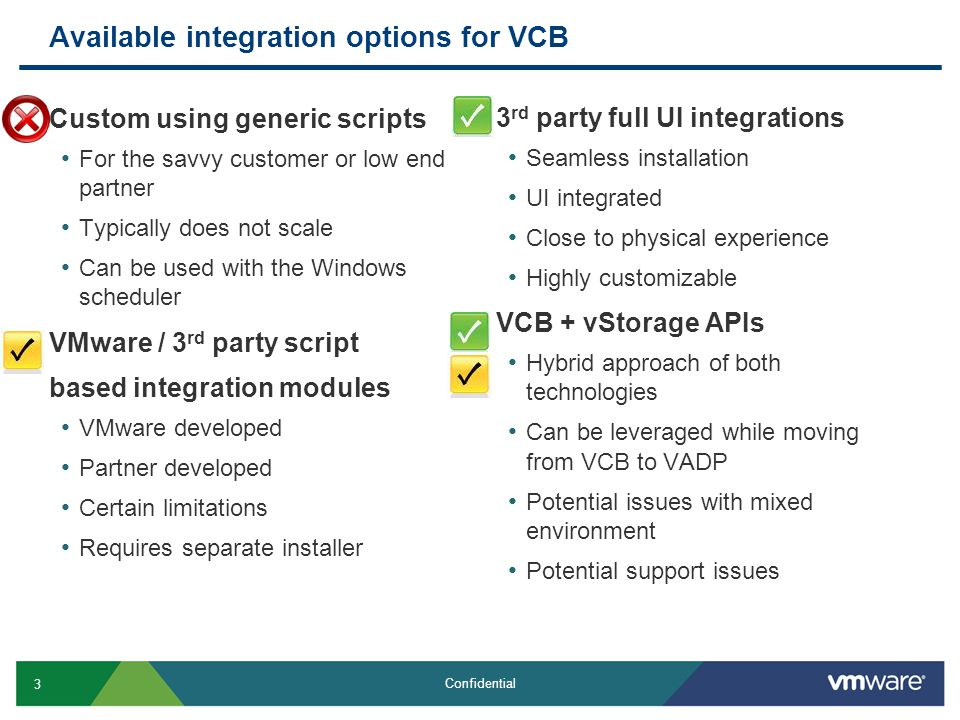 3 Confidential Available integration options for VCB Custom using generic scripts For the savvy customer or low end partner Typically does not scale Can be used with the Windows scheduler VMware / 3 rd party script based integration modules VMware developed Partner developed Certain limitations Requires separate installer 3 rd party full UI integrations Seamless installation UI integrated Close to physical experience Highly customizable VCB + vStorage APIs Hybrid approach of both technologies Can be leveraged while moving from VCB to VADP Potential issues with mixed environment Potential support issues