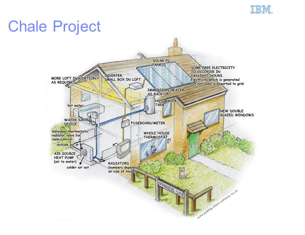 IBM Smarter Planet 12 Chale Project