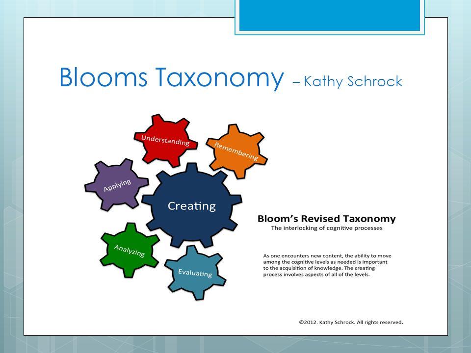 Blooms Taxonomy – Kathy Schrock