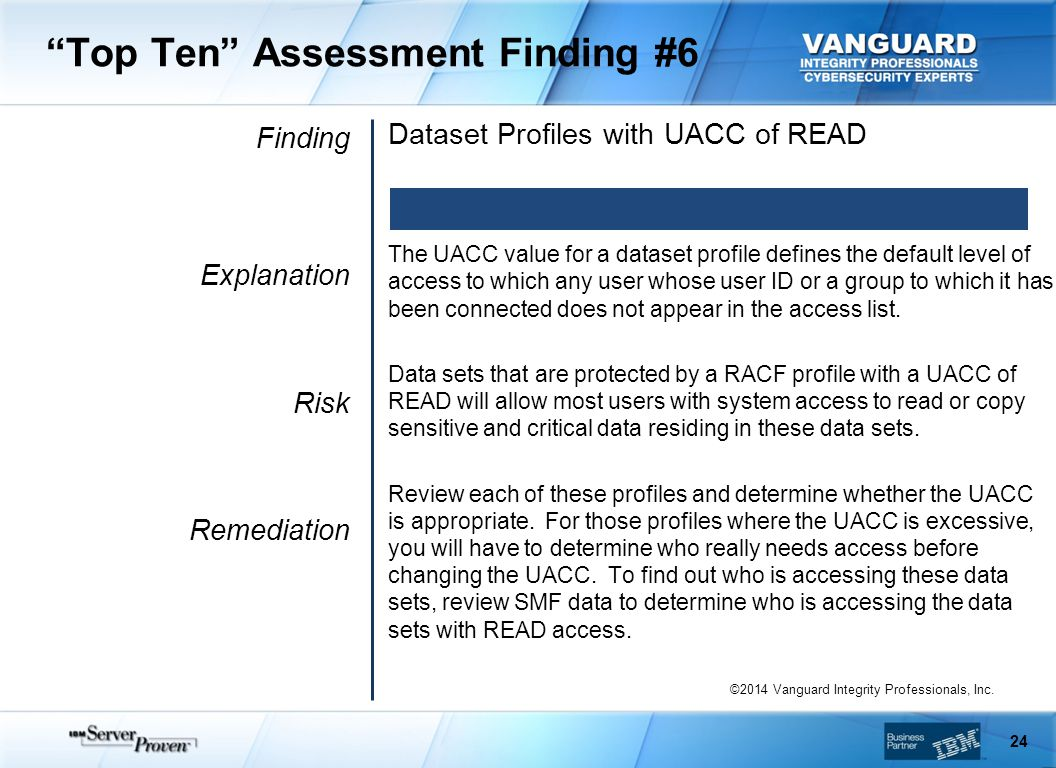 Top Ten Assessment Finding #6 Finding Explanation Risk Remediation Dataset Profiles with UACC of READ The UACC value for a dataset profile defines the default level of access to which any user whose user ID or a group to which it has been connected does not appear in the access list.