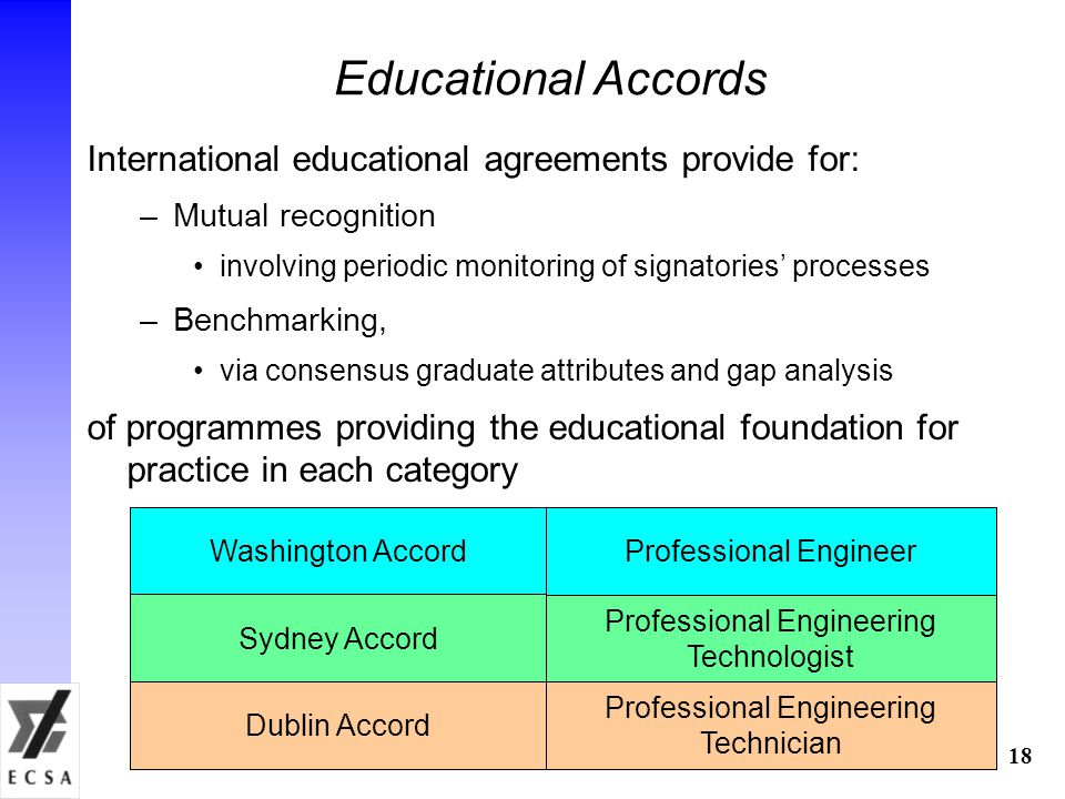 Washington Accord Professional Engineer Professional Engineering Technologist Professional Engineering Technician Sydney Accord Dublin Accord Educational Accords International educational agreements provide for: –Mutual recognition involving periodic monitoring of signatories' processes –Benchmarking, via consensus graduate attributes and gap analysis of programmes providing the educational foundation for practice in each category 18