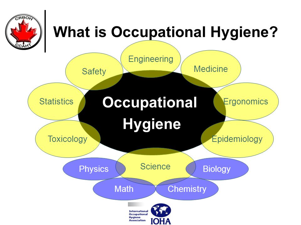 What is Occupational Hygiene.