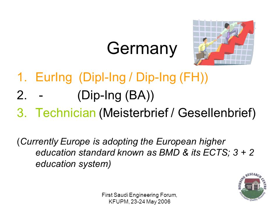 First Saudi Engineering Forum, KFUPM, 23-24 May 2006 Germany 1.EurIng (Dipl-Ing / Dip-Ing (FH)) 2.