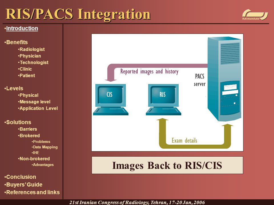 Images Back to RIS/CIS RIS/PACS Integration 21st Iranian Congress of Radiology, Tehran, 17-20 Jan, 2006 Introduction Benefits Radiologist Physician Te